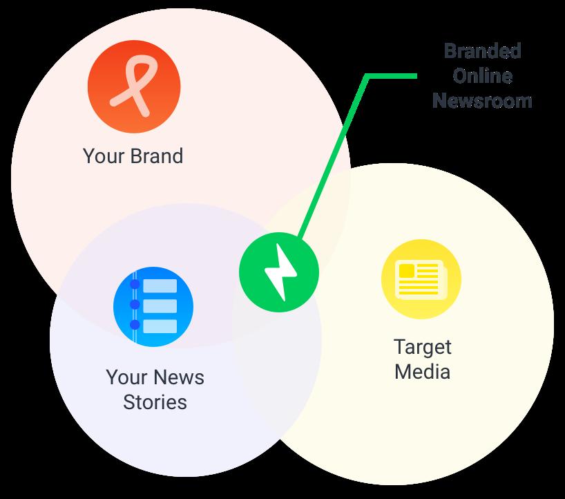 Newsroom graphic