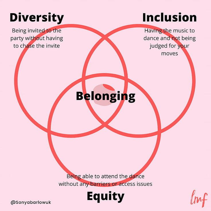 diversityinclusion